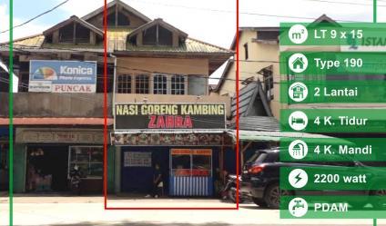 Dijual Ruko Jalan H. Rais A. Rachman, Pontianak